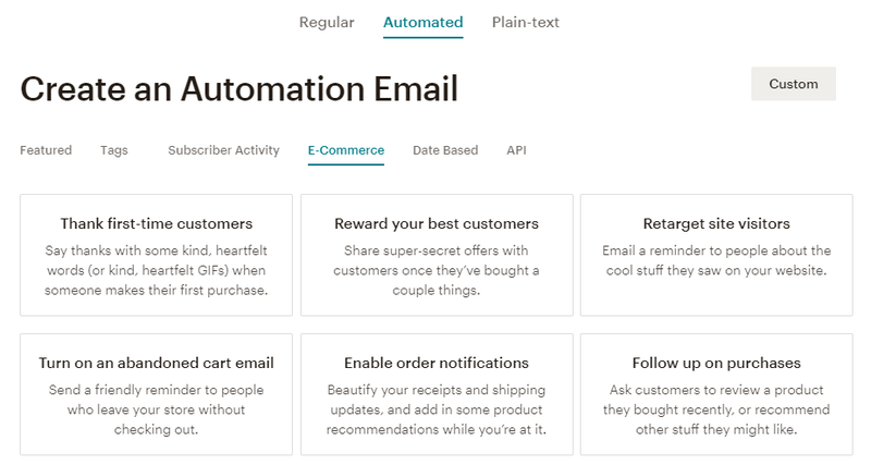 A chart with Mailchimp's email automation templates: first-time customer welcome, loyalty reward, retarget site visitor, abandoned cart, order notification, and purchase follow-up.