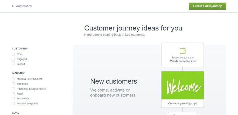 """Campaign Monitor helps you set up automated emails, aka """"journeys,"""" by type of customer, industry, and goals."""