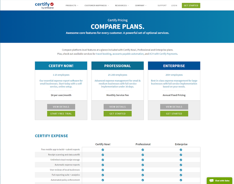 Certify's list of plans and pricing.