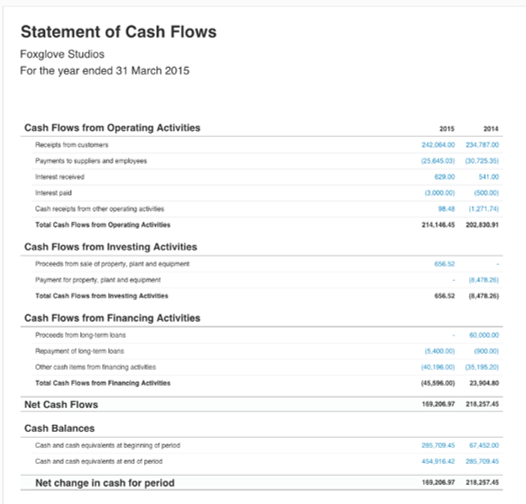 Statement of Cash Flow by Xero