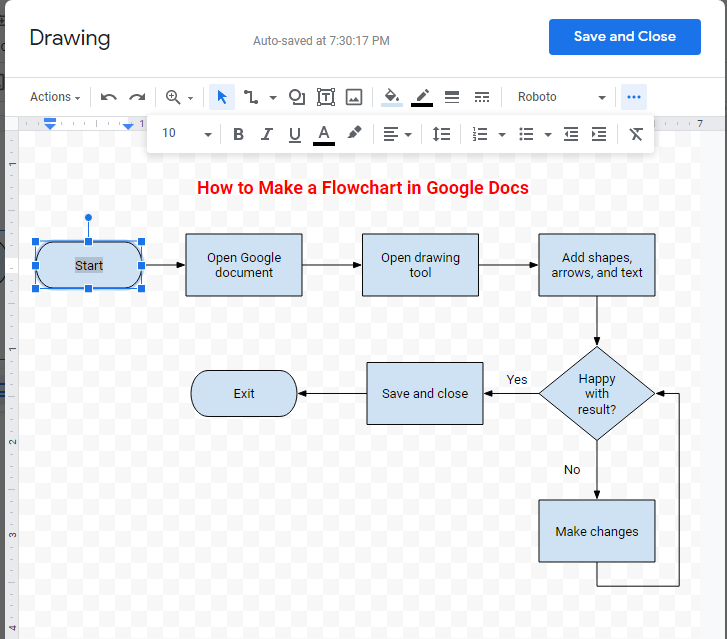 """Screenshot of a Google Docs flowchart with """"Start"""" highlighted and the font formatting pane visible."""