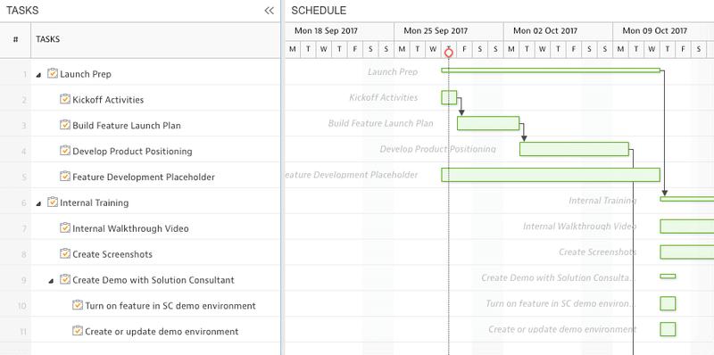 Mavenlink's Gantt chart screen showing task and project timeline