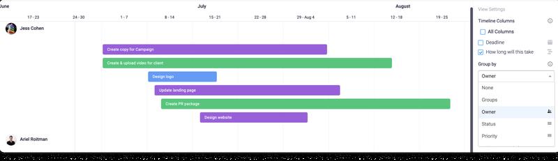 Example of Monday.com's Gantt chart showing color-coded Gantt bars