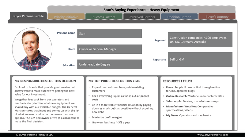 """This sample buyer persona includes six tabs with different information about """"Stan,"""" a hypothetical customer, and his personal characteristics to help construct marketing campaigns and sales pitches."""
