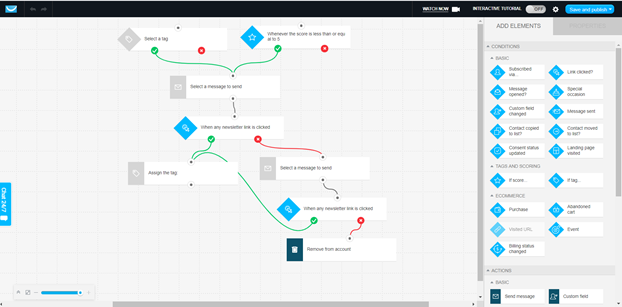 GetResponse's automation creation feature.