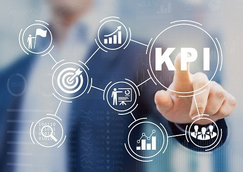 8 Best Human Resources KPIs to Track in 2020