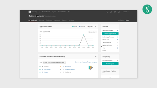 Greenhouse Business Manager Dashboard