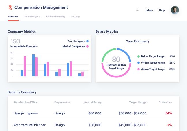 Zenefits Compensation Management