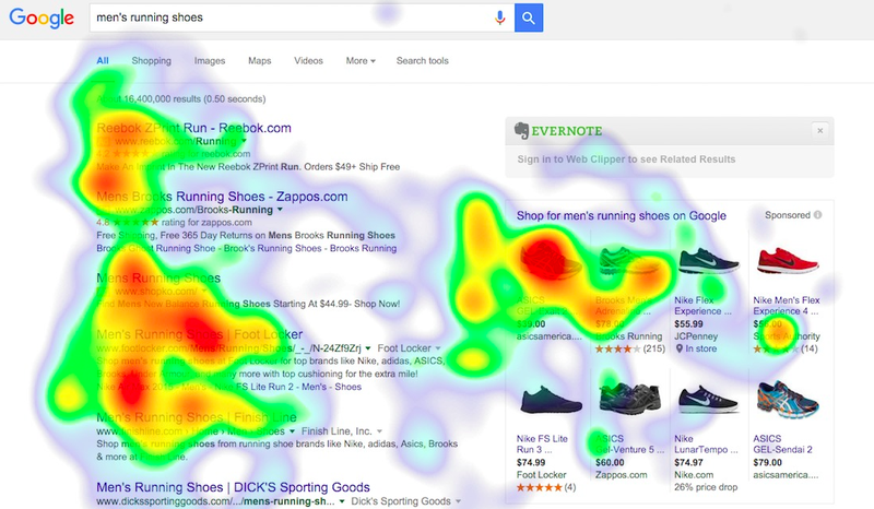 Heat map data overlays the Google search results page, showing where users looked.