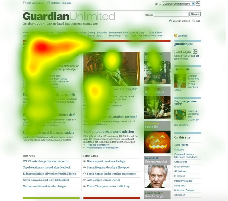 A webpage is overlaid with heat map data.
