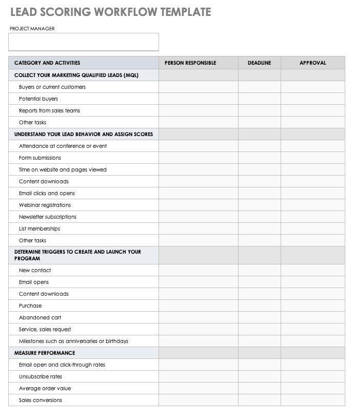 Smartsheet's lead scoring workflow template