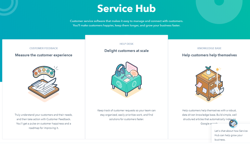 HubSpot CMS Service Hub with a customer feedback feature, a help desk, and a knowledge base.