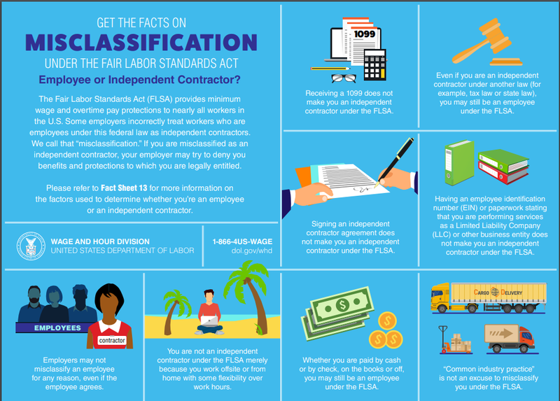 The DOL's worker misclassification fact sheet.
