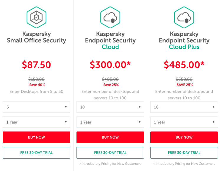 The three tiers of Kaspersky's product pricing for small businesses, with buttons below each option labeled Buy Now and Free 30-Day Trial.