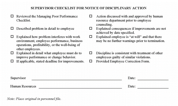 A checklist detailing actions a supervisor must take before issuing a letter of reprimand.