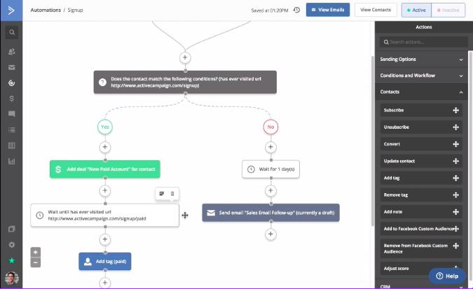 ActiveCampaign's Workflow