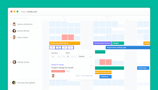 Screenshot of Wrike's human resource management dashboard