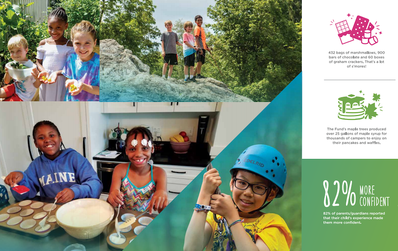 A page from the Fresh Air Fund's 2019 annual report showing pictures of children and fun data.