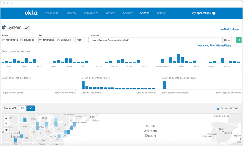 The Okta system log report uses drop-down menus, bar charts, and a map to display information.