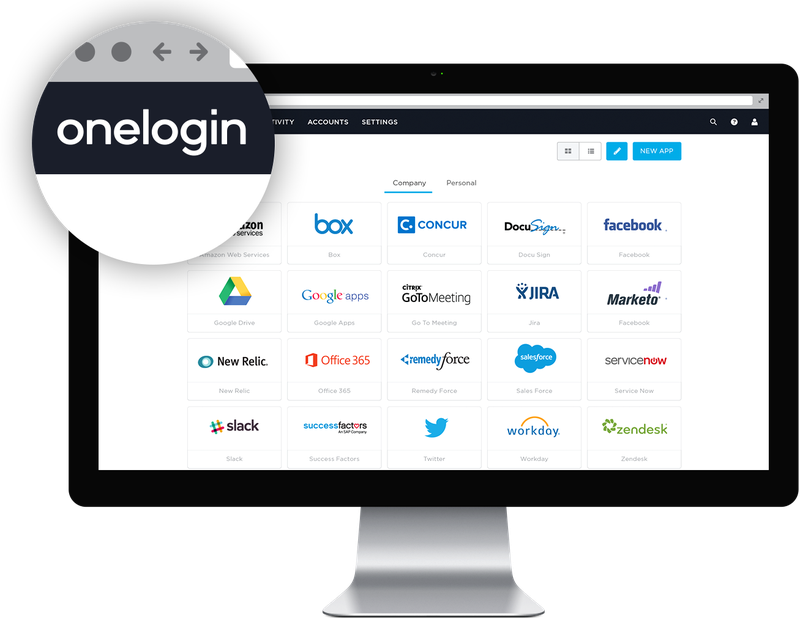 The OneLogin user portal page arranges applications as tiles in a grid.