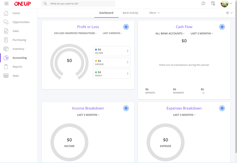 OneUp accounting dashboard with cards for profit and loss, cash flow, income breakdown, and expenses breakdown.