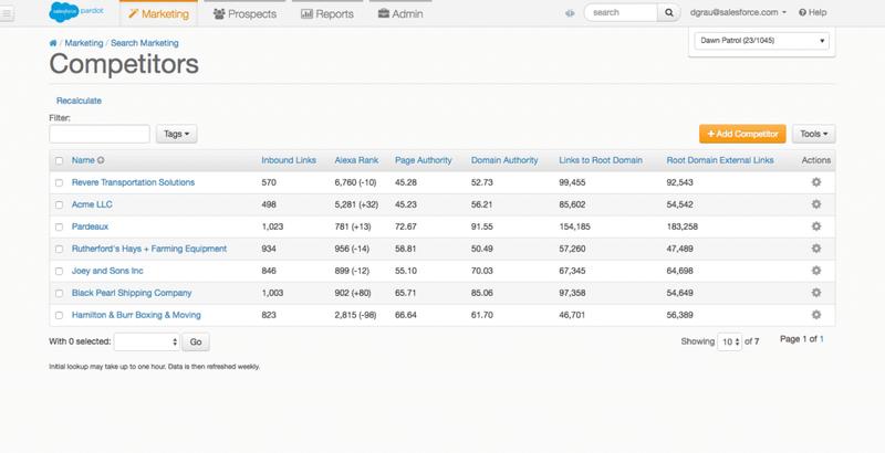 Pardot integrates with Google AdWords