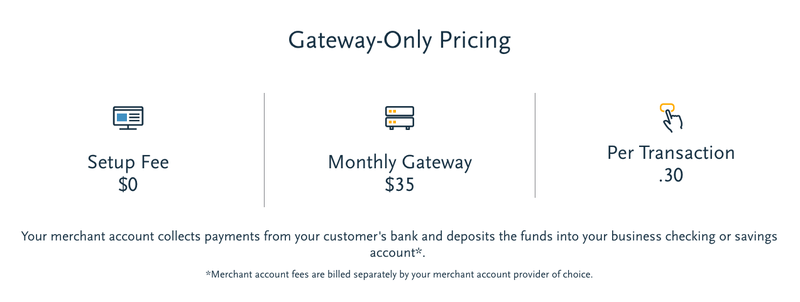 Authorize.net's pricing information