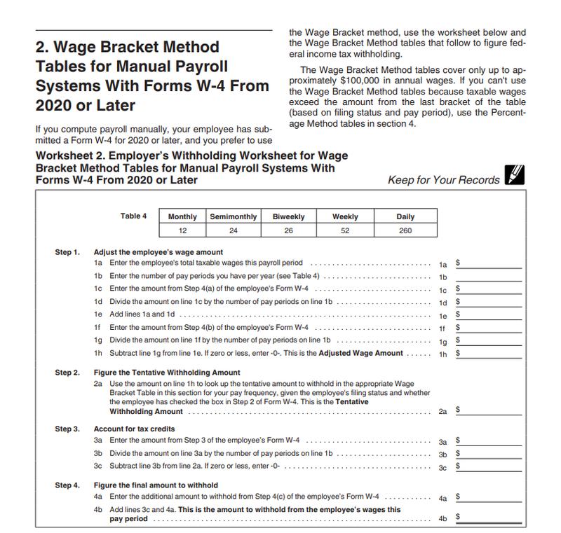 IRS Wage Bracket Table