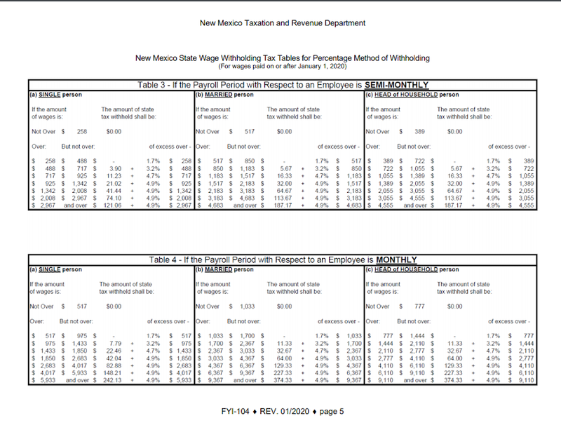 New Mexico's Wage Withholding table