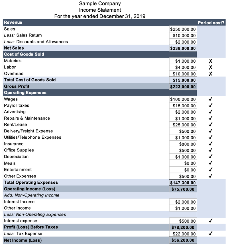 Example of income statement