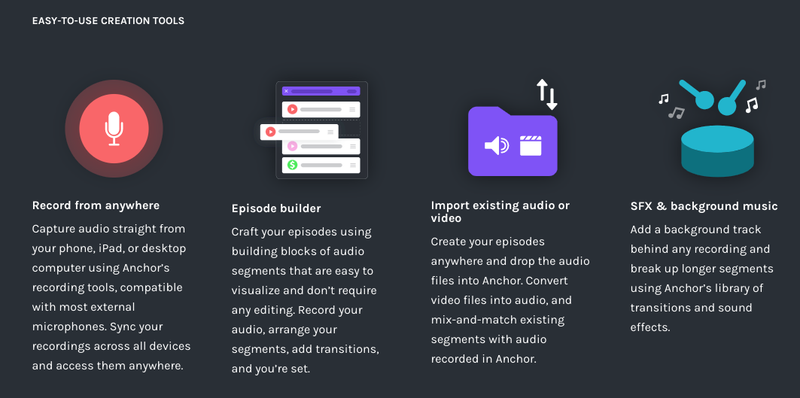 Four columns that show how Anchor helps record, build, export, and add music to your podcasts.