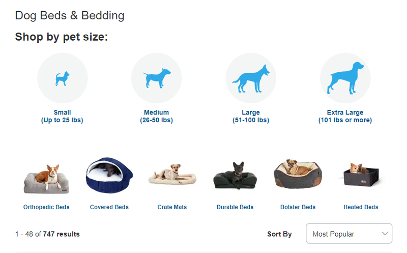 Screenshot of the Dog Beds & Bedding page from Petco's website.