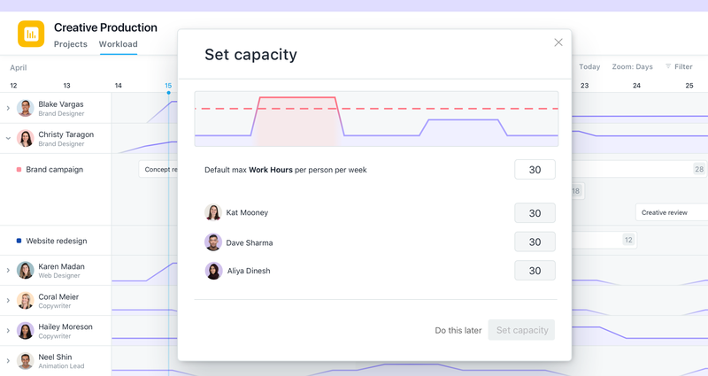 Asana's workload feature shows current and projected workloads for each employee and lets you set limits on how much they work.