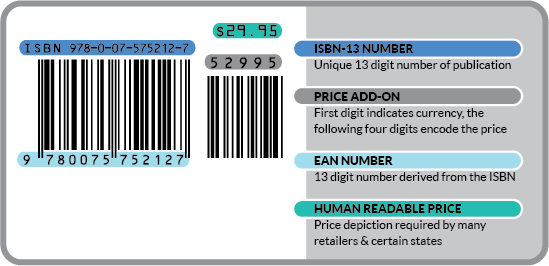 The four Bookland EAN barcode elements are defined.
