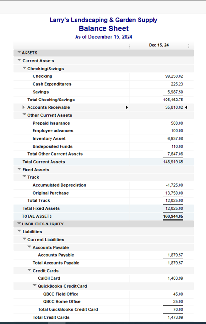 Example of a balance sheet with a breakdown of business assets.