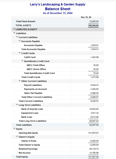 Example of a balance sheet showing a breakdown of liabilities.