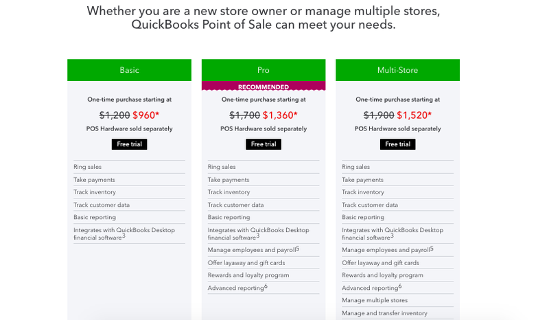 Screenshot of Quickbooks POS' pricing options for its POS software.