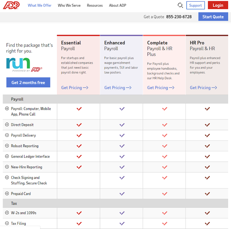 ADP pricing chart with four options