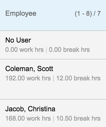 Replicon Employee Hours