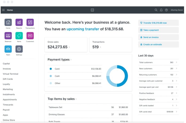 Screenshot of Square POS'S dashboard for business insights.