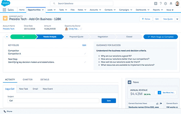 Salesforce CRM opportunity screen tracking a prospect's journey through the lead funnel.