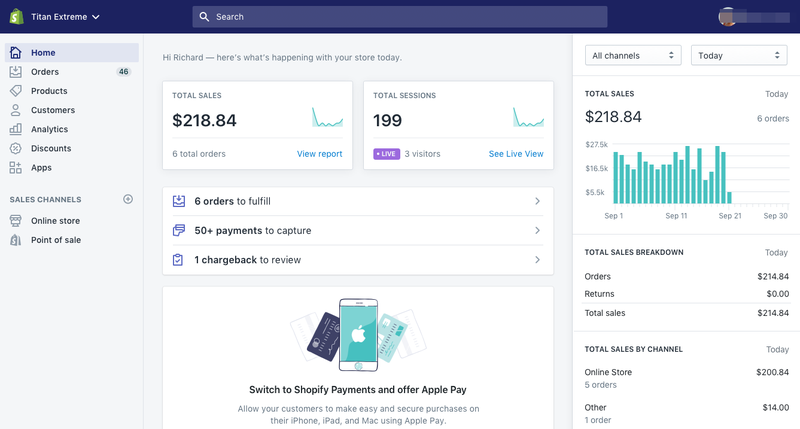 The Shopify dashboard offers easy access to orders, products, customers, and sales channels plus current sales and customer sessions information.