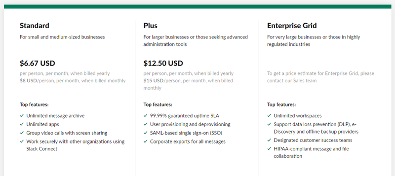 A comparison of the different paid subscriptions Slack offers.