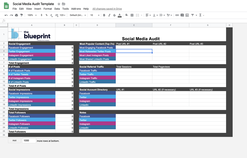 Screenshot of a social media audit template for creating a social media strategy.