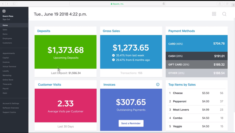 Screenshot of Square Payroll's main dashboard that showcases business metrics and tools.