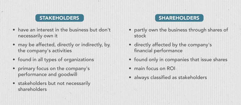 Differences between stakeholders and shareholders
