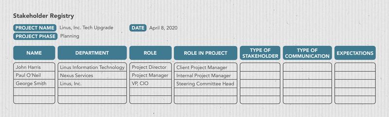 Screenshot of stakeholder registry