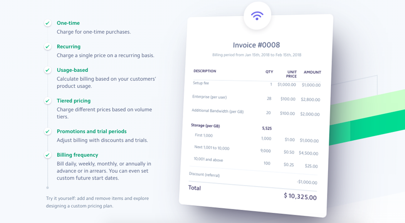 Screenshot of Stripe Payments' invoice sample for billing and invoicing.