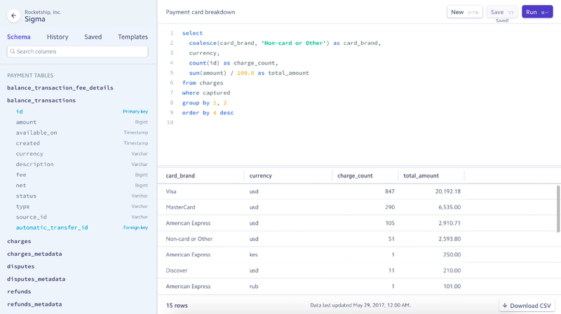 Screenshot of Stripe Sigma a solution that provides SQL capabilities for custom reporting.