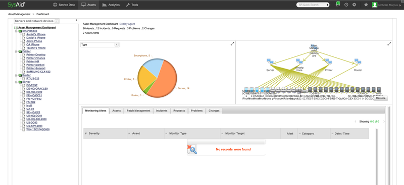 Sysaid's Asset dashboard